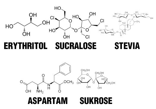 Sødemidler